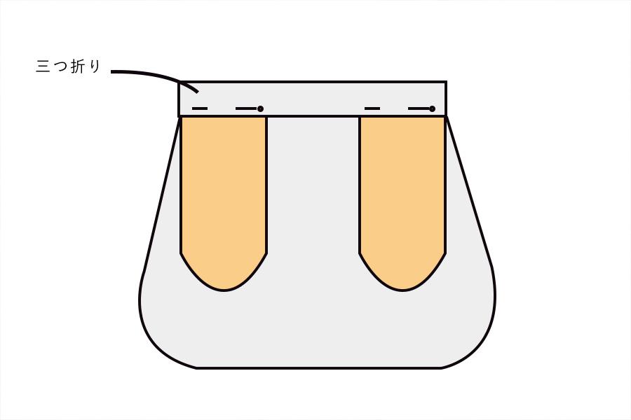 うさぎポーチの作り方