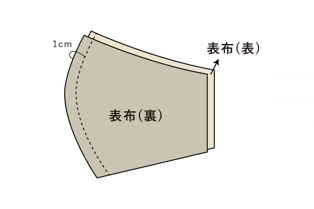 立体マスクの作り方 -ダブルガーゼ2枚重ね-